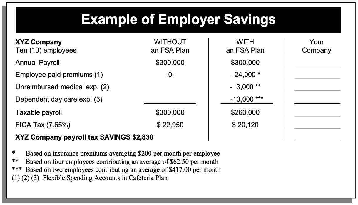 Example of Employer Savings